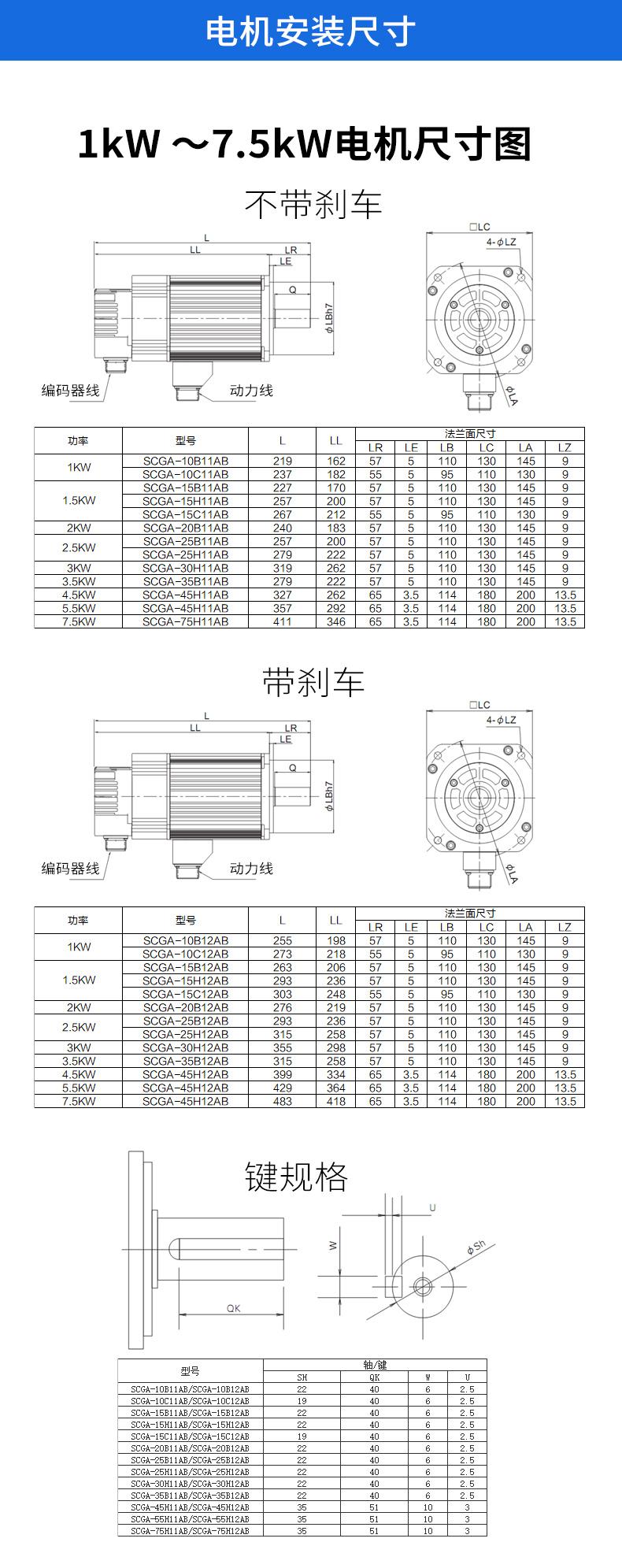 台湾拓达沐鸣3安装尺寸