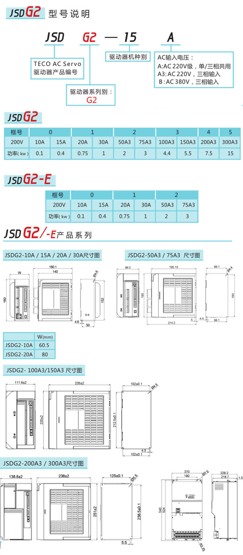 JSDG2交流杏盛代理规格参数
